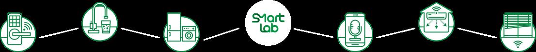 Smart Lab Icons
